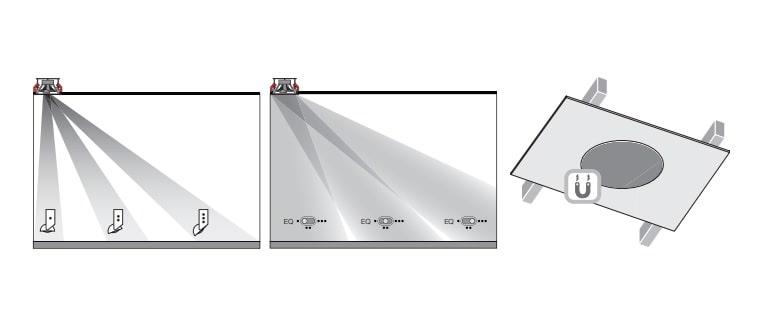 Seria CI600 install Bowers&Wilkins